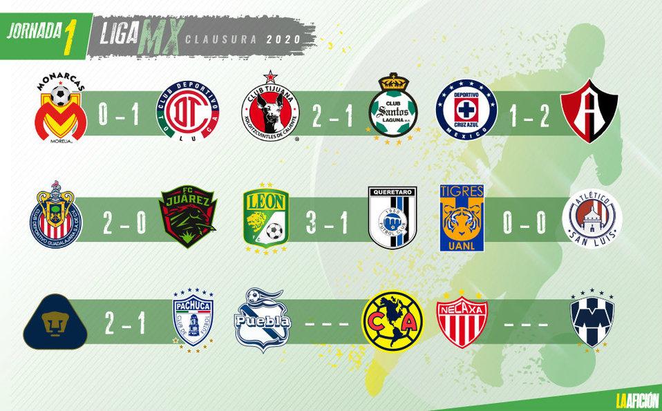 tabla de posiciones de la liga mx 2020